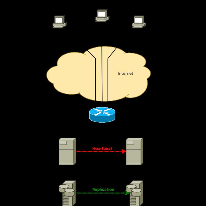 Active Agenda network architecture